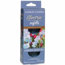 Nachfüllpackungen für Duftstecker Garden Sweet Pea