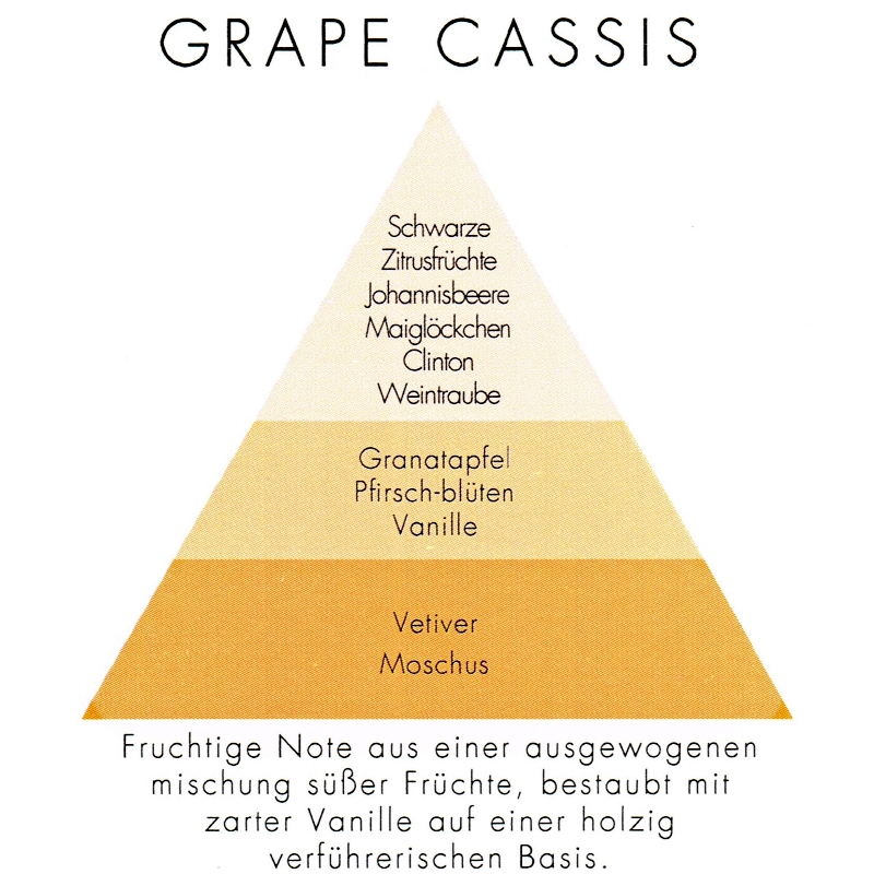 Grape Cassis Info